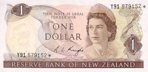 1 dolar nowozelandzki